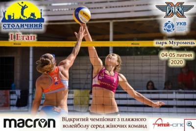 Пляжний волейбол. Жінки 2020 - 1 Етап