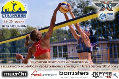 Пляжний волейбол. Жінки 2019 - 1 Етап